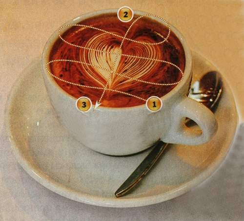 http://coffee-klatsch.ru/images/stories/latte-art/1-4.JPG
