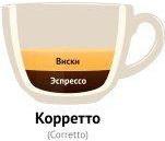 Кофе коретто в разрезе
