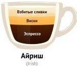 Кофе с алкоголем и сливками