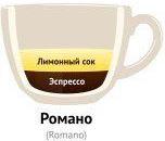 Из чего состоит кофе романо