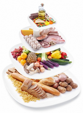 здоровое питание белки жиры углеводы